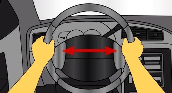 Wiki how iliustr./Teisinga rankų padėtis ant vairo