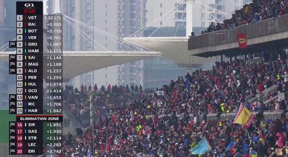 Kinijos GP, situacija po Q1 važiavimų