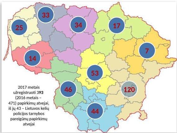 Policijos iliustracija/Korupcinė statistika: bandymų papirkti