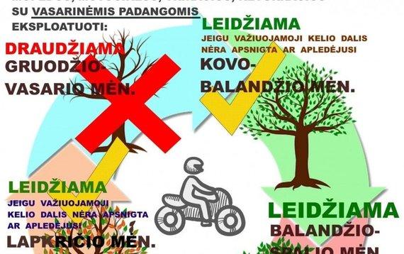 LKPT iliustracija/Atmintinė motociklų ir mopedų vairuotojams