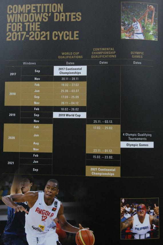 """Eriko Ovčarenko/15min.lt nuotr./FIBA suplanuoti rinktinių """"langai"""""""