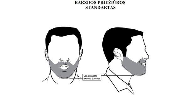 Iliustracija iš Kario išvaizdos standarto/Kario išvaizdos standartas numato, kokia turi būti barzda