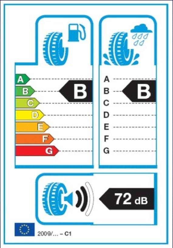 Padangų etiketė