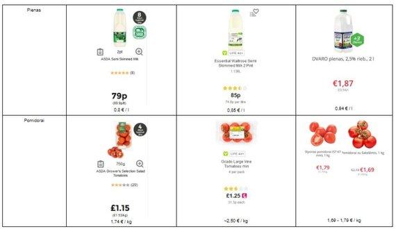 Gintaro vizualizacija/Pienas ir pomidorai