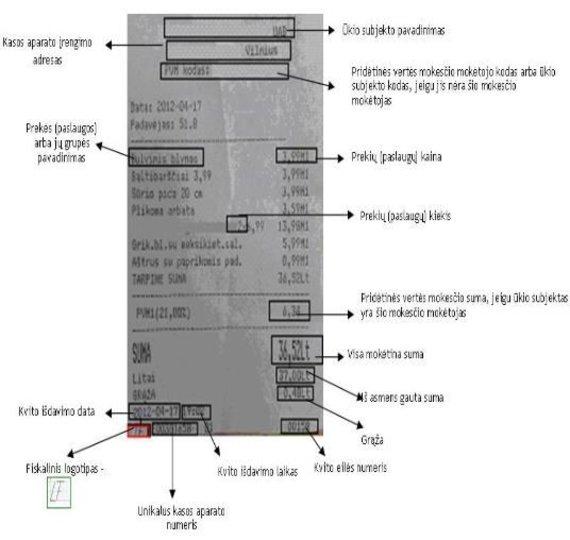 VMI/Fiskalinio kasos aparato kvito pvz.