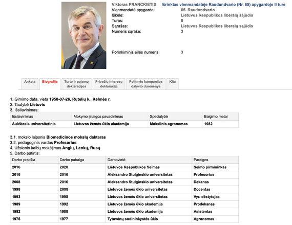 vrk.lt/Vyriausiosios rinkimų komisijos puslapyje pateikta informacija apie Viktorą Pranckietį