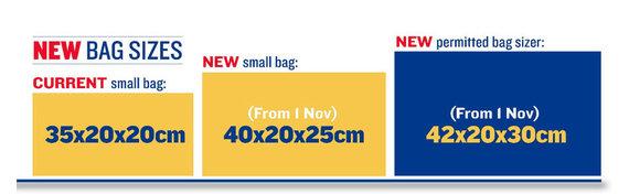 """""""Ryanair"""" iliustr./""""Ryanair""""rankinio bagažo dydžiai"""