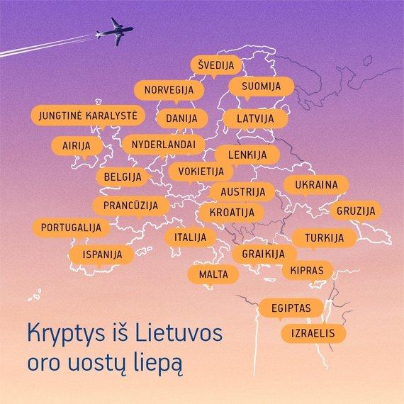 LTOU nuotr./Kryptys iš Lietuvos oro uostų liepą