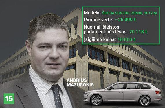 Austėjos Usavičiūtės montažas/Andrius Mazuronis