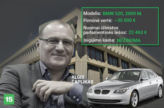 Austėjos Usavičiūtės montažas/Algis Čaplikas