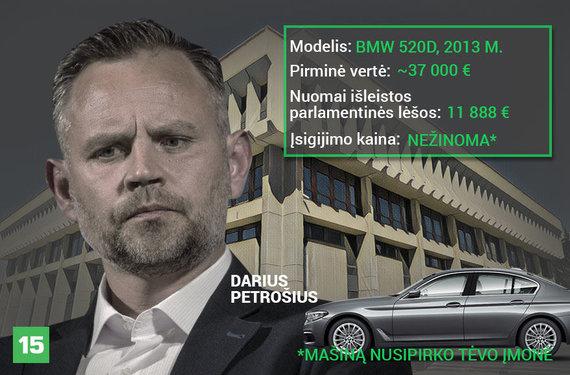 Austėjos Usavičiūtės montažas/Darius Petrošius