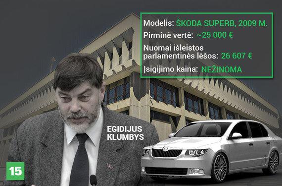 Austėjos Usavičiūtės montažas/Egidijus Klumbys