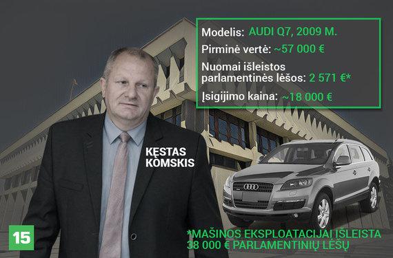 Austėjos Usavičiūtės montažas/Kęstas Komskis