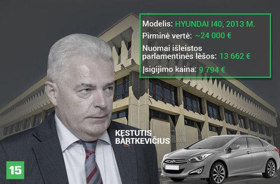 Austėjos Usavičiūtės montažas/Kęstutis Bartkevičius