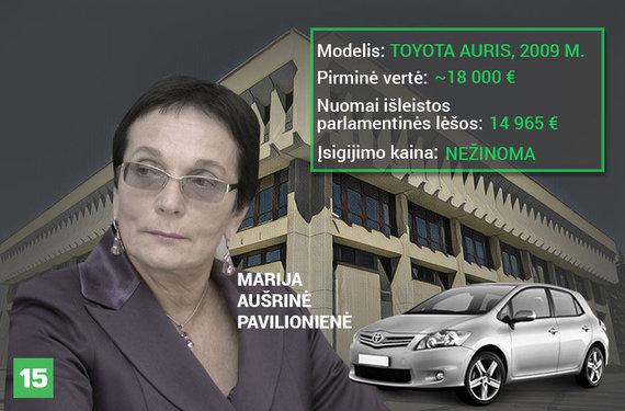 Austėjos Usavičiūtės montažas/Marija Aušrinė Pavilionienė