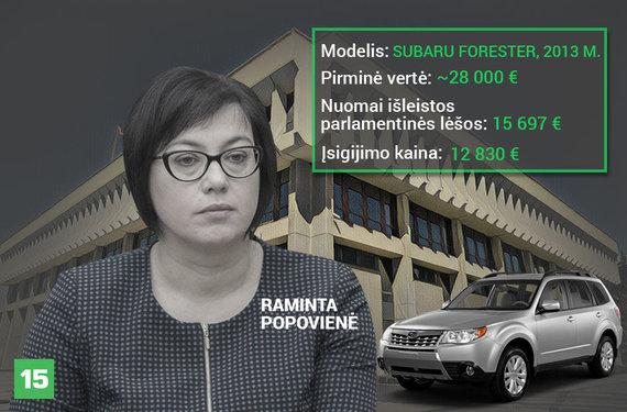 Austėjos Usavičiūtės montažas/Raminta Popovienė