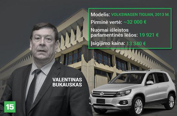 Austėjos Usavičiūtės montažas/Valentinas Bukauskas