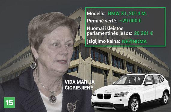 Austėjos Usavičiūtės montažas/Vida Marija Čirgriejienė