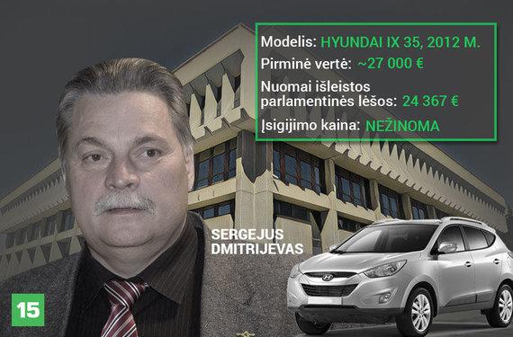 Austėjos Usavičiūtės montažas/Sergejus Dmitrijevas