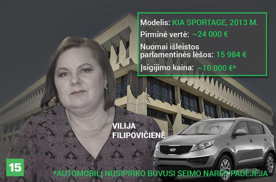 Austėjos Usavičiūtės montažas/Vilija Filipovičienė