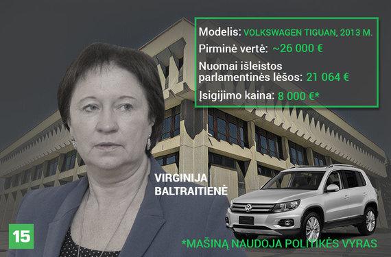 Austėjos Usavičiūtės montažas/Virgilija Baltraitienė
