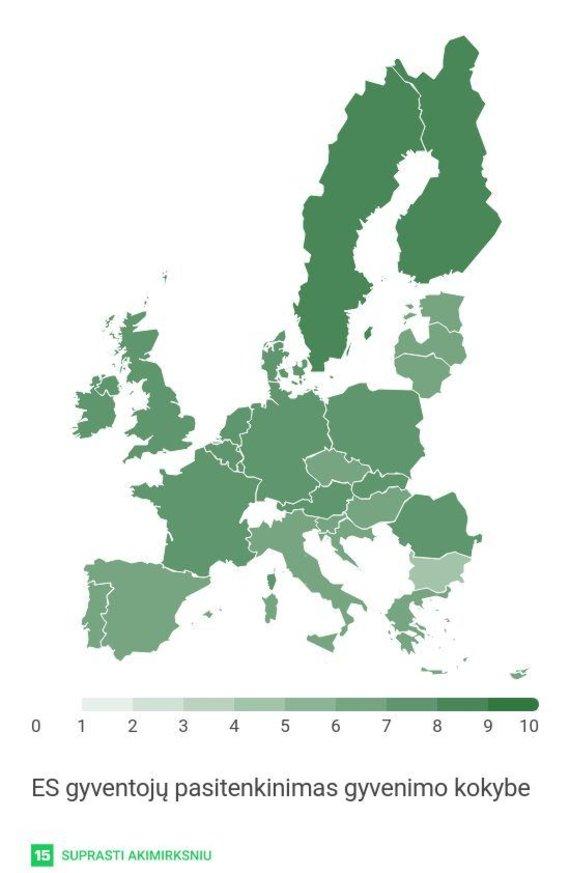 ES gyventojų pasitenkinimas savo gyvenimu