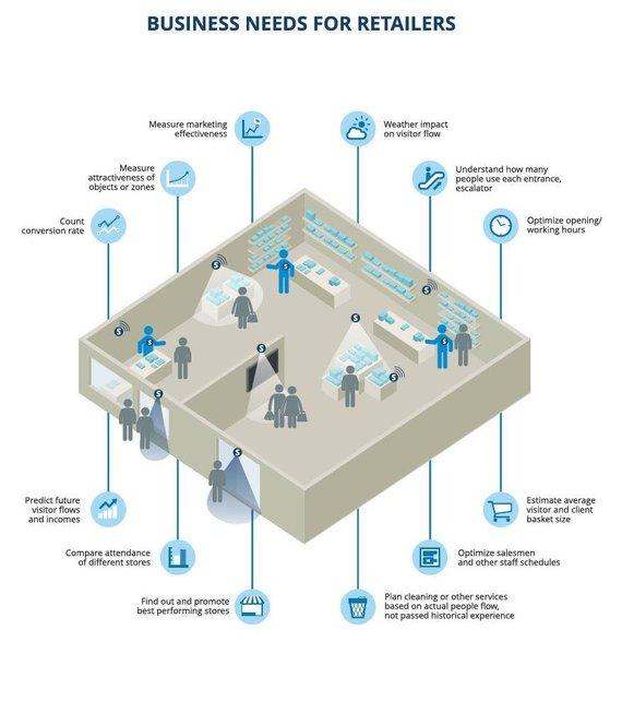 Organizatorių nuotr./Lietuvių pasiūlytas sprendimas leidžia analizuoti kliento pasirinkimus