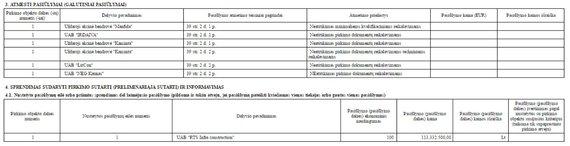 15min nuotr./Kauno ir Kėdainių MBA konkurso ataskaita