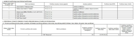 15min nuotr./Vilniaus MBA konkurso ataskaita