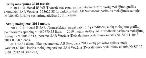 """15min nuotr./Ištrauka iš UAB """"Transefektas"""" finansinių dokumentų"""