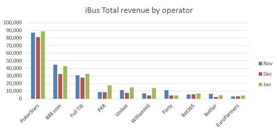 """15min nuotr./Nutekėjusios """"iBus Media"""" audito ataskaitos fragmentas"""