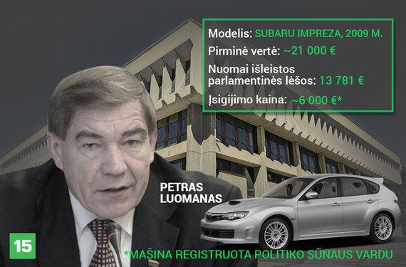 Austėjos Usavičiūtės montažas/Petras Luomanas