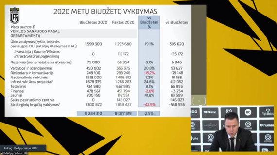 nuotr. stopkadras /LFF 2020 metų biudžeto vykdymas