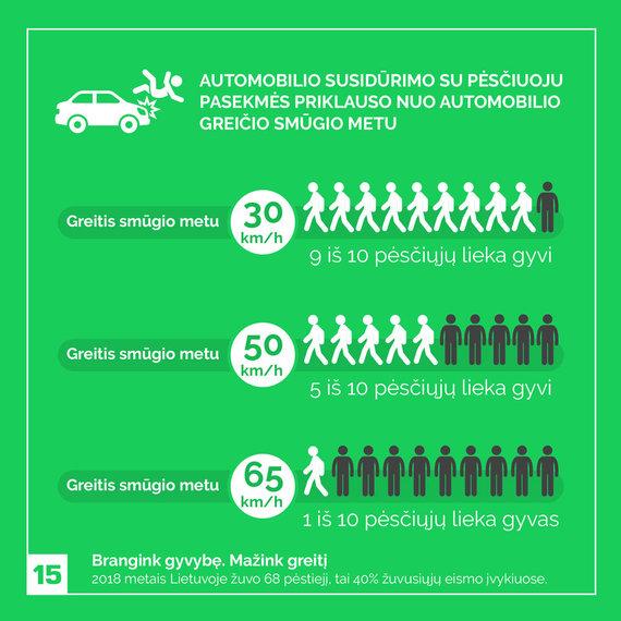 Automobilio ir pėsčiojo susidūrimo pasekmės
