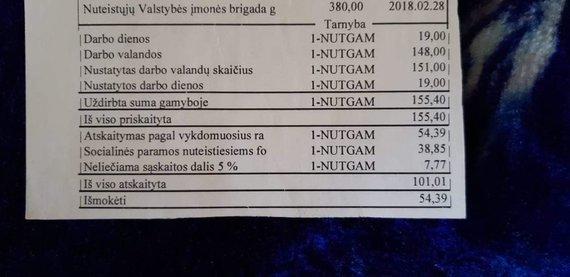 """""""Kalinių sąjungos"""" grupės nuotr./Viešoje erdvėje sklandantis kalinio algalapis"""