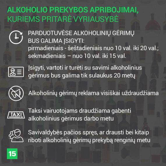 15min nuotr./Siūlomi alkoholio prekybos apribojimai