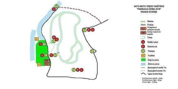 Organizatorių montažas/Varžybų trasa