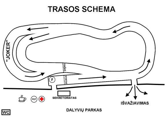 Organizatorių nuotr./Trasos schema