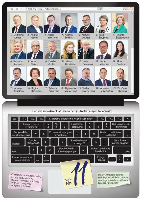 LSDDP foto/LSDDP kandidatų sąrašas rinkimuose į Europos Parlamentą Nr. 11 užprogramuotas sėkmingam darbui, nes jame yra politinio ir ekonominio darbo patirties sukaupę žinomi žmonės.