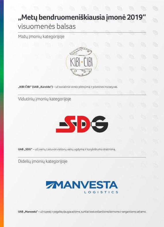 Metų bendruomeniškiausia įmonė 2019