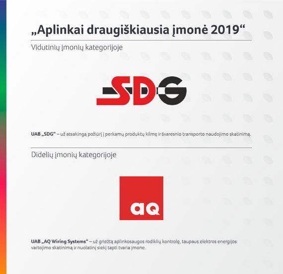 Aplinkai draugiškiausia įmonė 2019