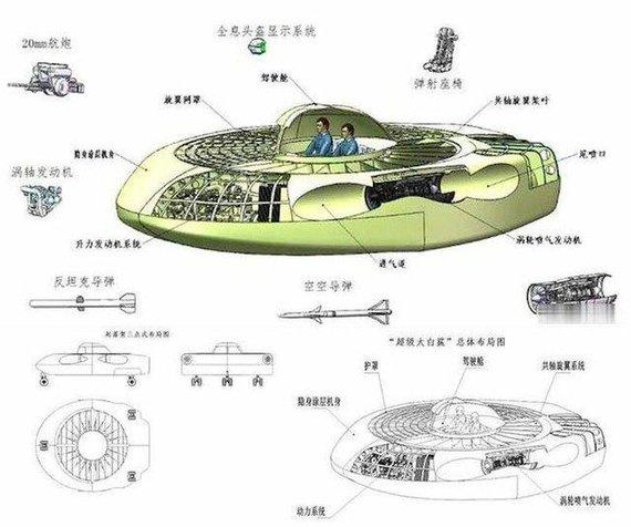 Twitter nuotr./Kiniškos skraidančios lėkštės eskizai