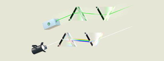 """""""Eksplos"""" iliustr./Prizmė baltą šviesą suskaido į vaivorykštę, o lazerio spindulys įprastai neskaidomas"""