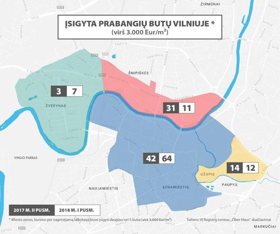 OH nuotr./Įsigyta prabangiu butu Vilniuje 2017–2018