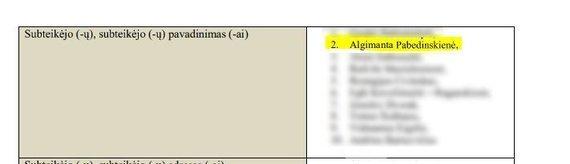 "VPT informacija/""Jostros"" subrangovų sąraše įrašyta A.Pabedinskienė"