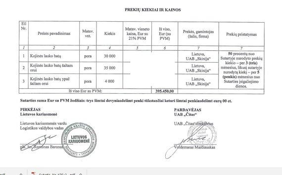 """Viešųjų pirkimų tarnybos informacija/Kariuomenei tiekiamų """"Čitas"""" kojinių gamintojas, kiekiai ir kainos"""