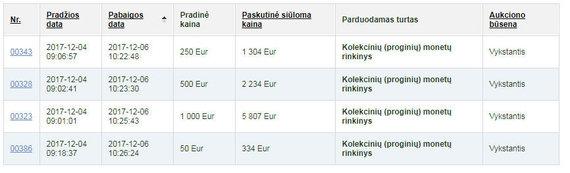 15min nuotr./Lietuvos banko aukcione išparduodami paskutiniai banknotų rinkiniai