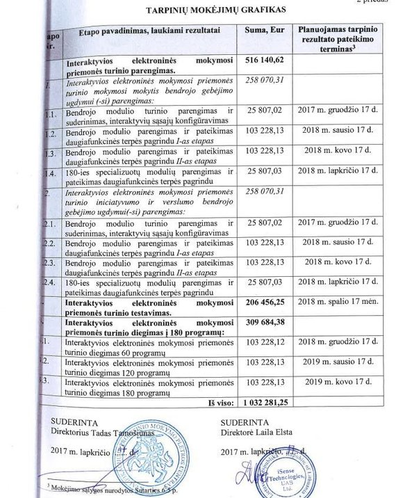 Viešųjų pirkimų tarnybos informacija/Tarpinių mokėjimų grafikas