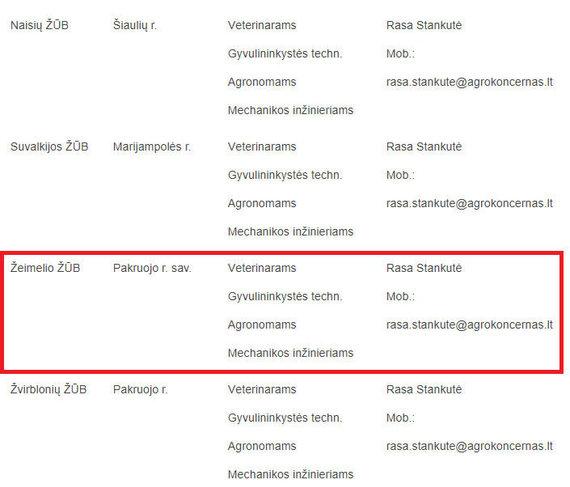 """15min nuotr./""""Agrokoncerno grupės"""" praktikos skelbime įvardijamas ir R.Karbauskio seseriai priklausantis ūkis"""