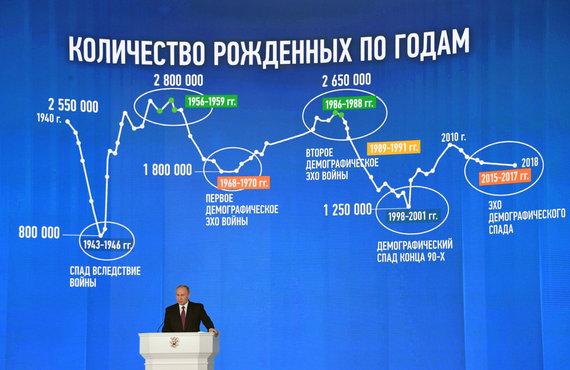 """""""Sputnik"""" nuotr./Vladimiras Putinas skaito metinį pranešimą"""